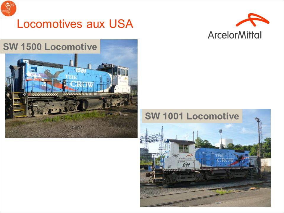17 Locomotives – Freins à air Ressort Cylindre de frein Pipe dadmission Roue Mâchoire de frein Echappement Circuit de freinage Réservoir auxiliaire Sc
