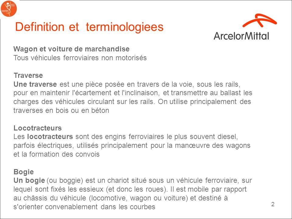 32 Attelage: Coupleur automatique Europe Wagon, Voiture de marchandises