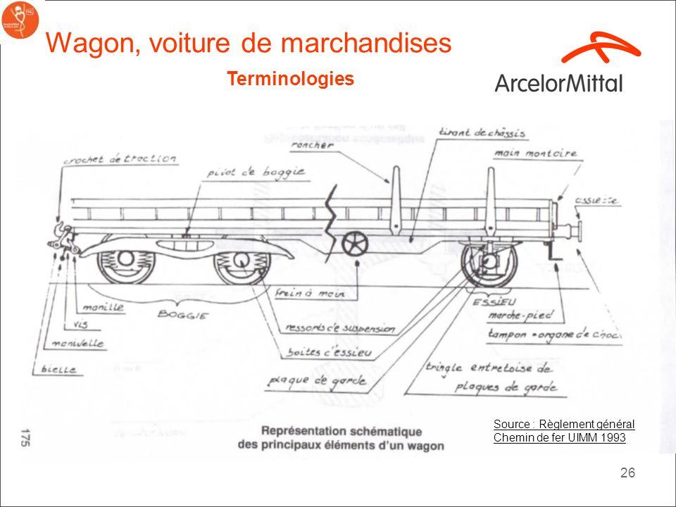 25 Wagon, voiture de marchandises