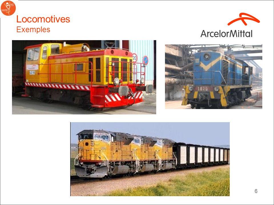 26 Terminologies Wagon, voiture de marchandises Source : Règlement général Chemin de fer UIMM 1993