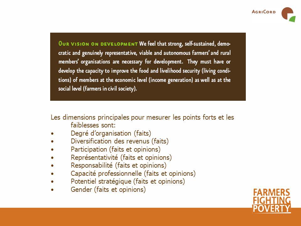 Les dimensions principales pour mesurer les points forts et les faiblesses sont: Degré dorganisation (faits) Diversification des revenus (faits) Parti