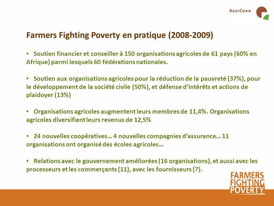 Soutien financier et conseiller à 150 organisations agricoles de 61 pays (60% en Afrique) parmi lesquels 60 fédérations nationales. Soutien aux organi