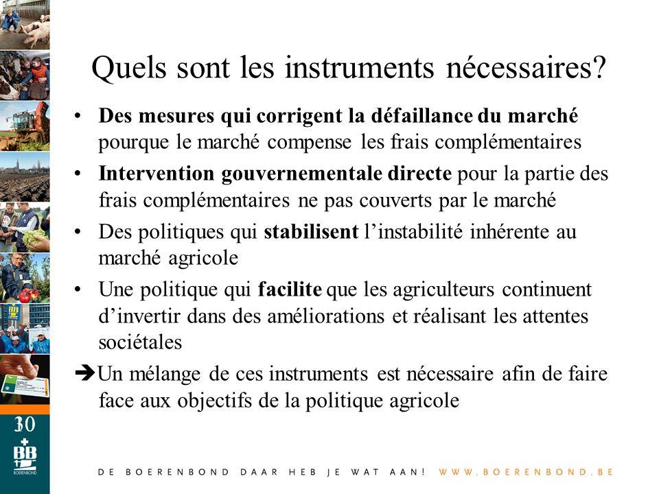 10 Quels sont les instruments nécessaires? Des mesures qui corrigent la défaillance du marché pourque le marché compense les frais complémentaires Int