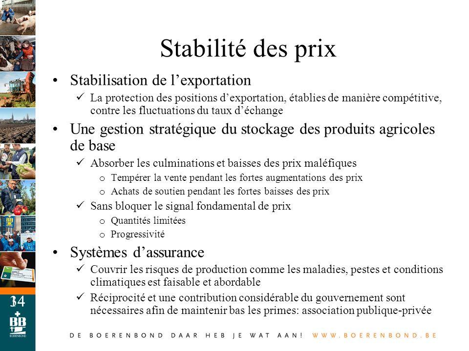 14 Stabilité des prix Stabilisation de lexportation La protection des positions dexportation, établies de manière compétitive, contre les fluctuations