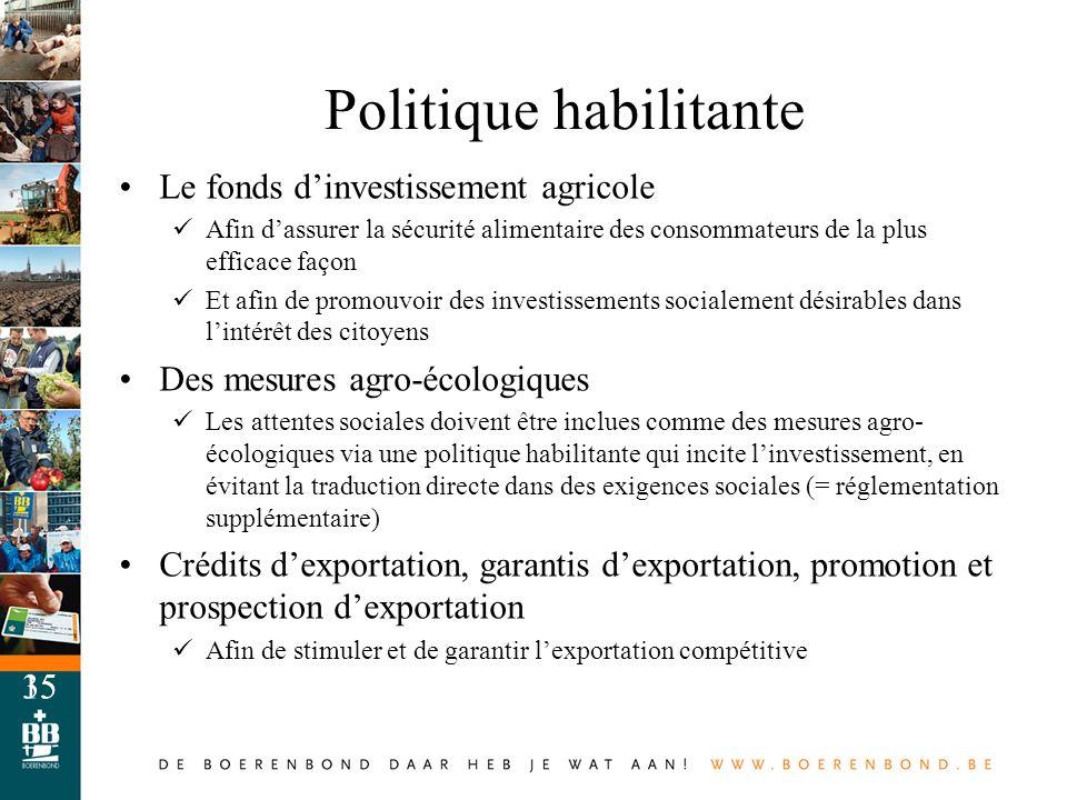 15 Politique habilitante Le fonds dinvestissement agricole Afin dassurer la sécurité alimentaire des consommateurs de la plus efficace façon Et afin d