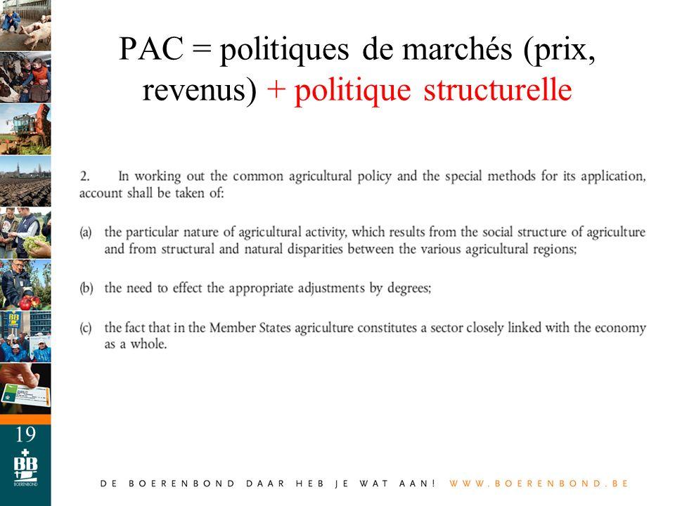 19 PAC = politiques de marchés (prix, revenus) + politique structurelle