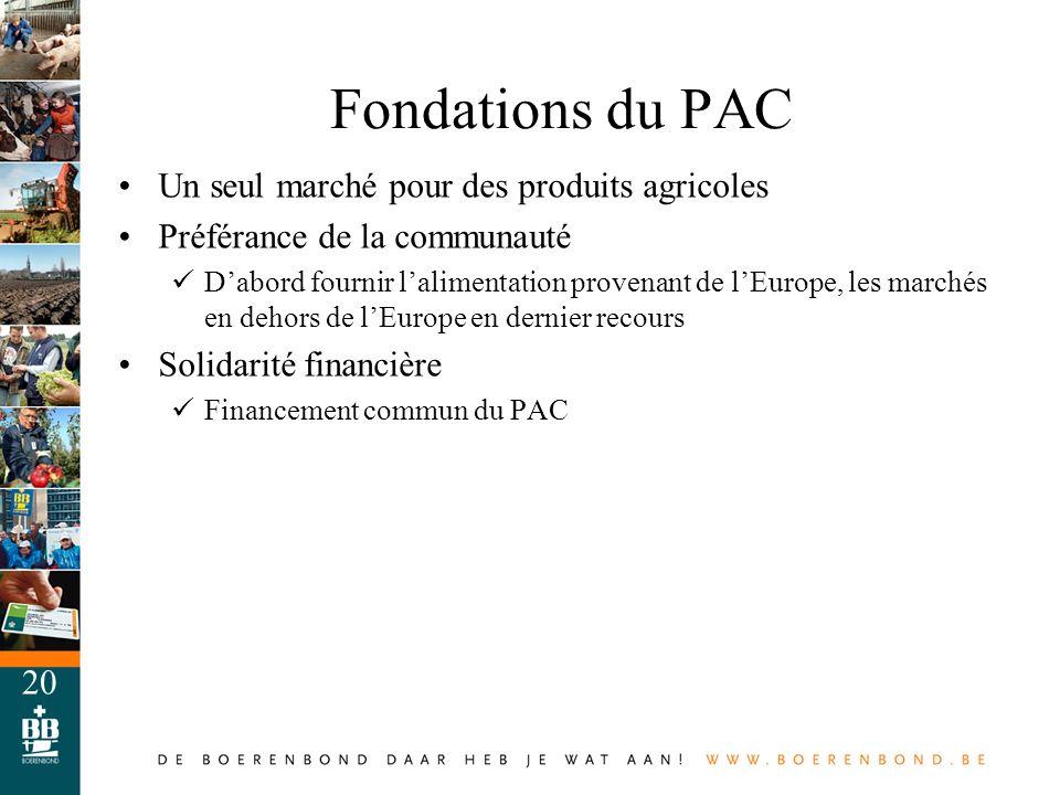 20 Un seul marché pour des produits agricoles Préférance de la communauté Dabord fournir lalimentation provenant de lEurope, les marchés en dehors de