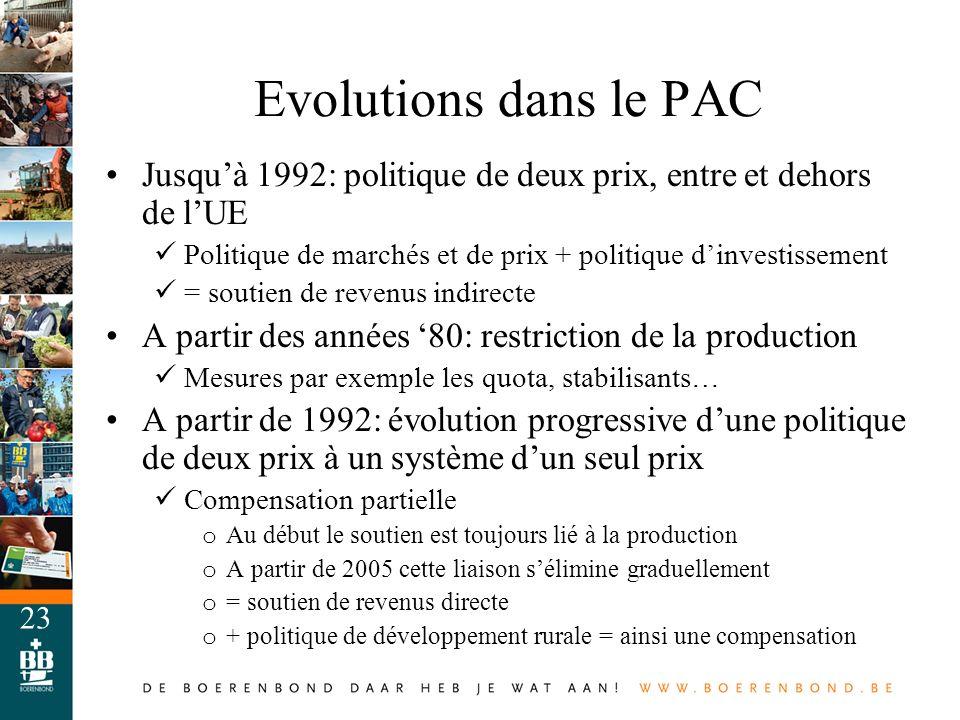 23 Jusquà 1992: politique de deux prix, entre et dehors de lUE Politique de marchés et de prix + politique dinvestissement = soutien de revenus indire