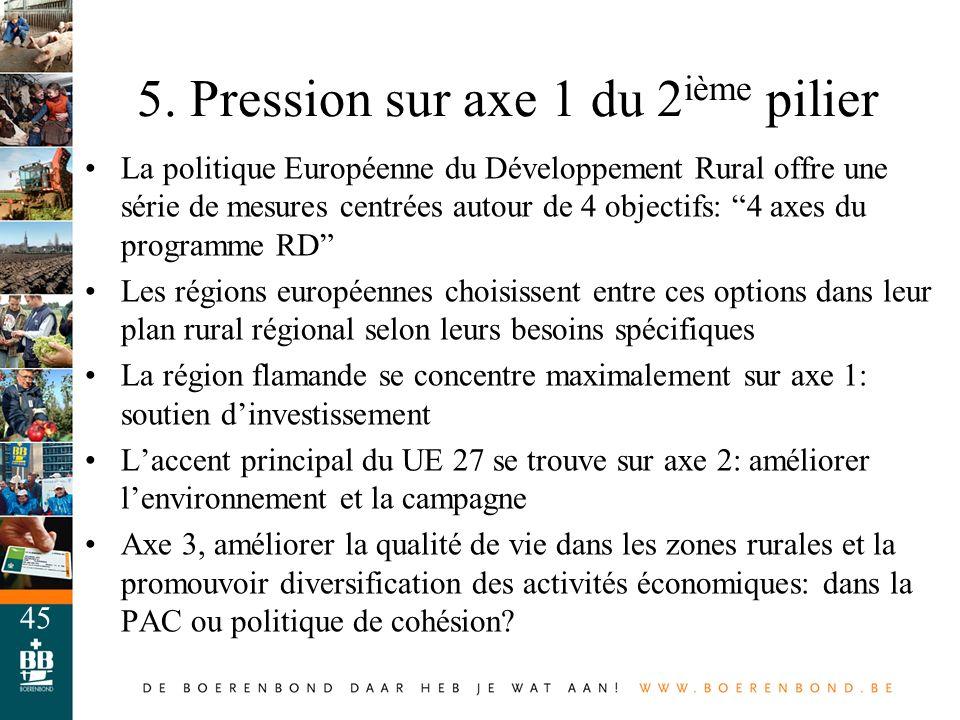 45 La politique Européenne du Développement Rural offre une série de mesures centrées autour de 4 objectifs: 4 axes du programme RD Les régions europé