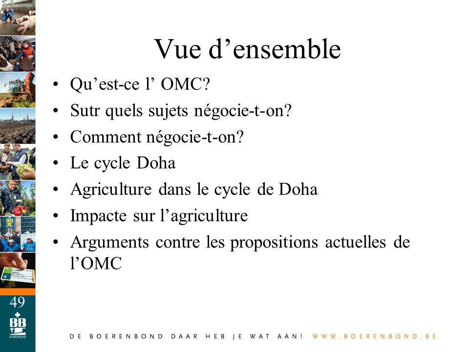 49 Vue densemble Quest-ce l OMC? Sutr quels sujets négocie-t-on? Comment négocie-t-on? Le cycle Doha Agriculture dans le cycle de Doha Impacte sur lag