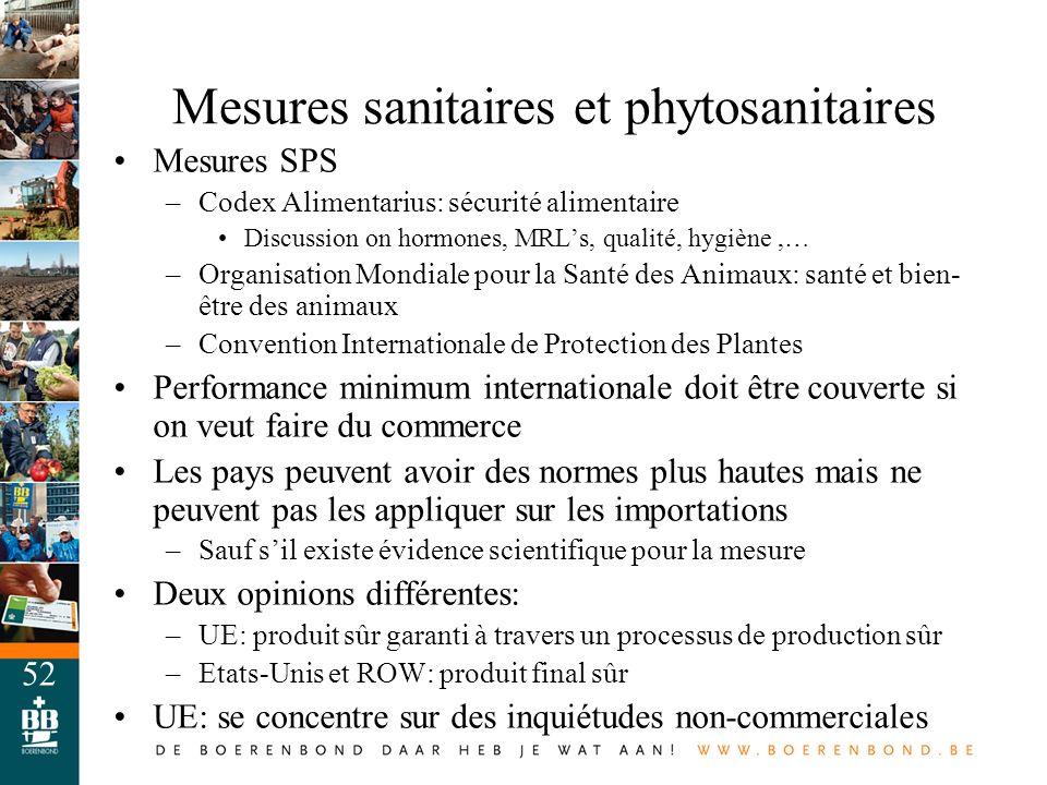 52 Mesures sanitaires et phytosanitaires Mesures SPS –Codex Alimentarius: sécurité alimentaire Discussion on hormones, MRLs, qualité, hygiène,… –Organ