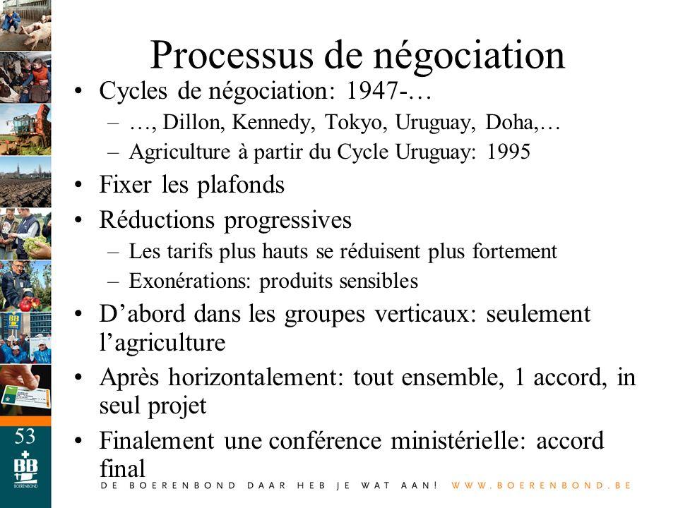 53 Processus de négociation Cycles de négociation: 1947-… –…, Dillon, Kennedy, Tokyo, Uruguay, Doha,… –Agriculture à partir du Cycle Uruguay: 1995 Fix