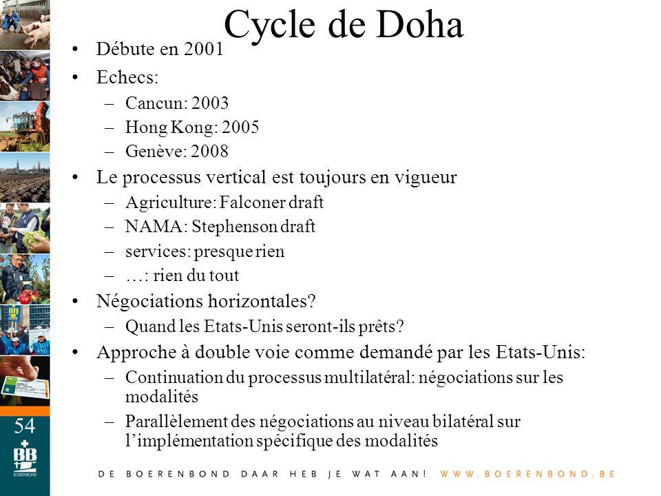54 Cycle de Doha Débute en 2001 Echecs: –Cancun: 2003 –Hong Kong: 2005 –Genève: 2008 Le processus vertical est toujours en vigueur –Agriculture: Falco