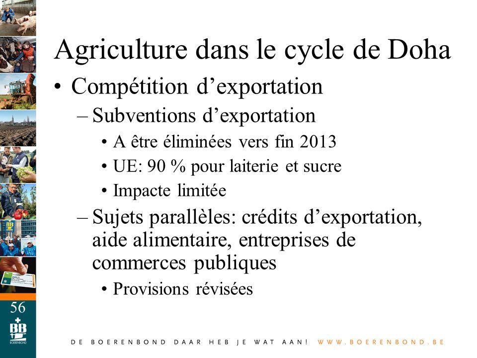 56 Agriculture dans le cycle de Doha Compétition dexportation –Subventions dexportation A être éliminées vers fin 2013 UE: 90 % pour laiterie et sucre