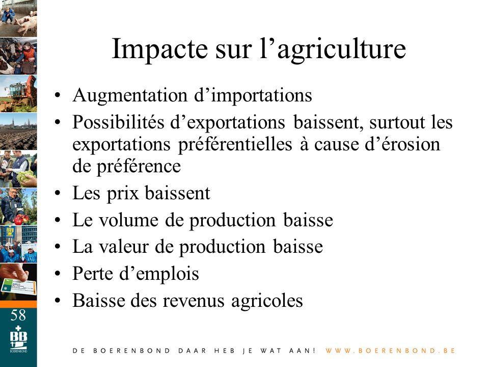 58 Impacte sur lagriculture Augmentation dimportations Possibilités dexportations baissent, surtout les exportations préférentielles à cause dérosion