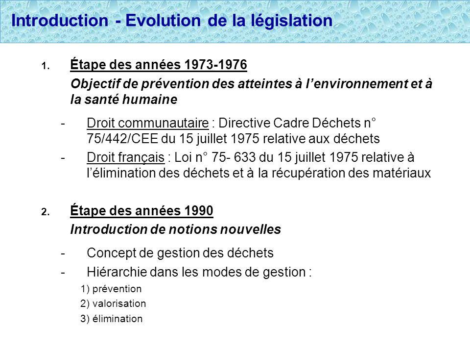 Introduction - Evolution de la législation 1. Étape des années 1973-1976 Objectif de prévention des atteintes à lenvironnement et à la santé humaine -