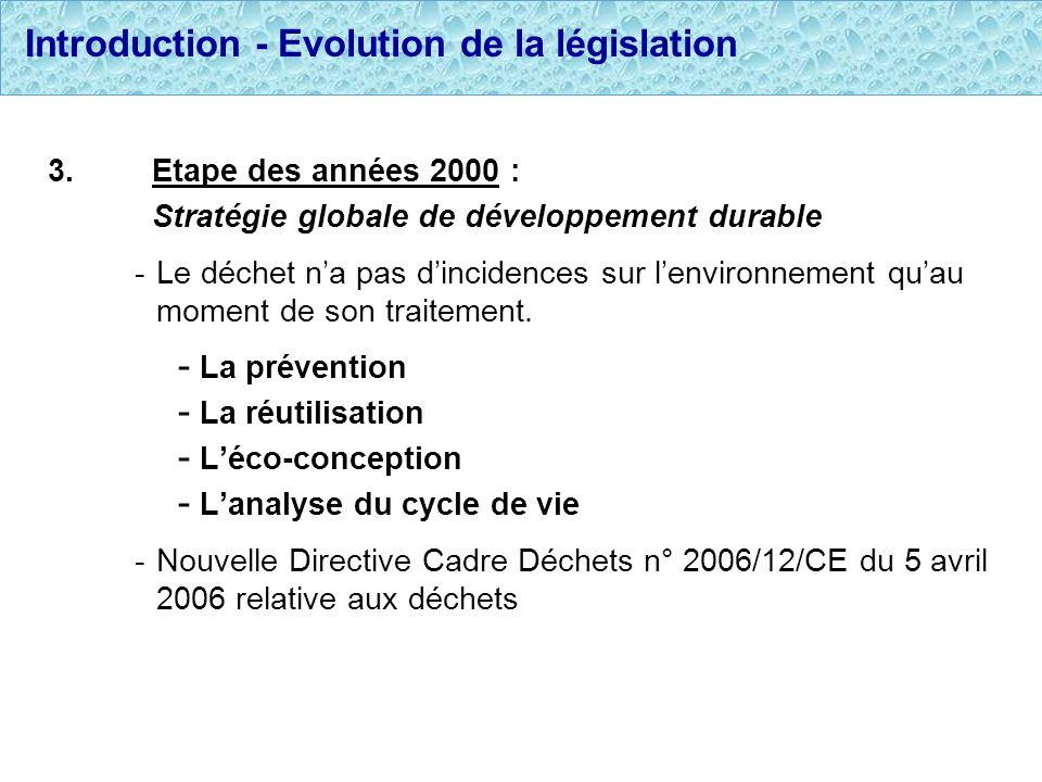 Introduction - Evolution de la législation 3. Etape des années 2000 : Stratégie globale de développement durable -Le déchet na pas dincidences sur len