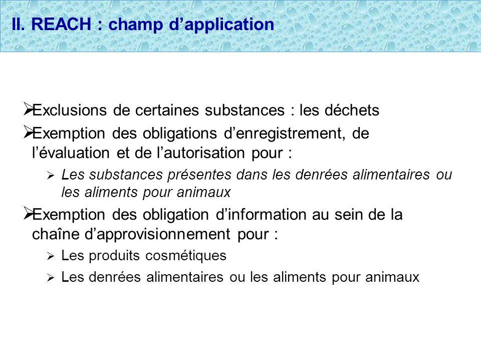 II. REACH : champ dapplication Exclusions de certaines substances : les déchets Exemption des obligations denregistrement, de lévaluation et de lautor