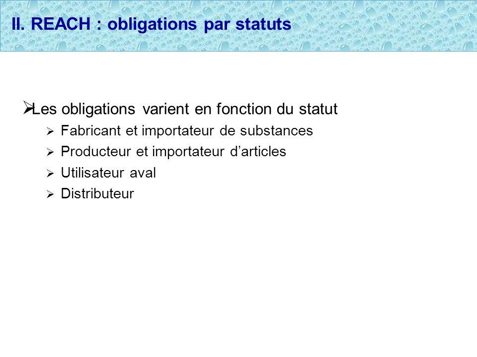 II. REACH : obligations par statuts Les obligations varient en fonction du statut Fabricant et importateur de substances Producteur et importateur dar