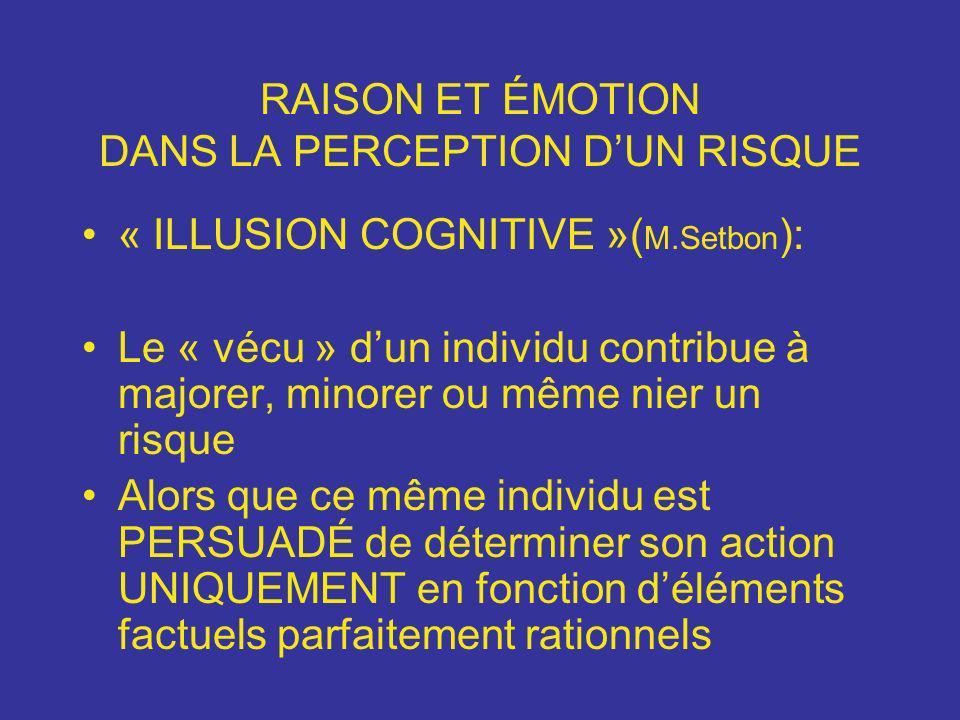 RAISON ET ÉMOTION DANS LA PERCEPTION DUN RISQUE « ILLUSION COGNITIVE »( M.Setbon ): Le « vécu » dun individu contribue à majorer, minorer ou même nier