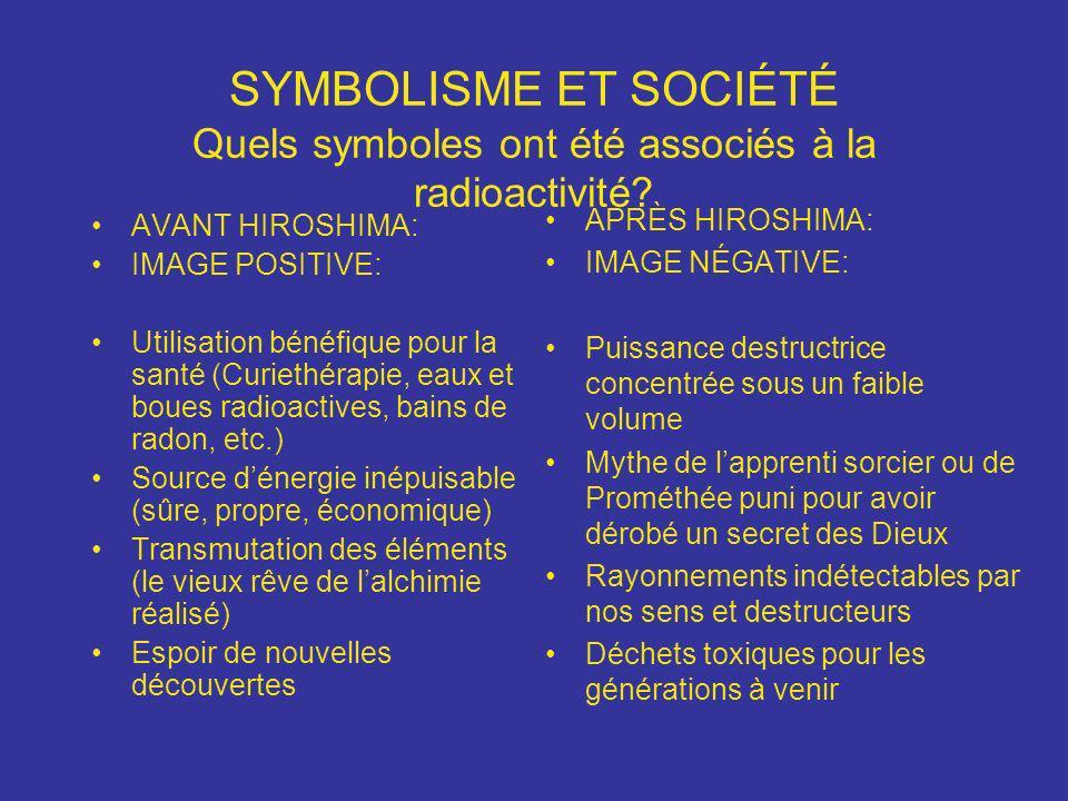 SYMBOLISME ET SOCIÉTÉ Quels symboles ont été associés à la radioactivité? AVANT HIROSHIMA: IMAGE POSITIVE: Utilisation bénéfique pour la santé (Curiet