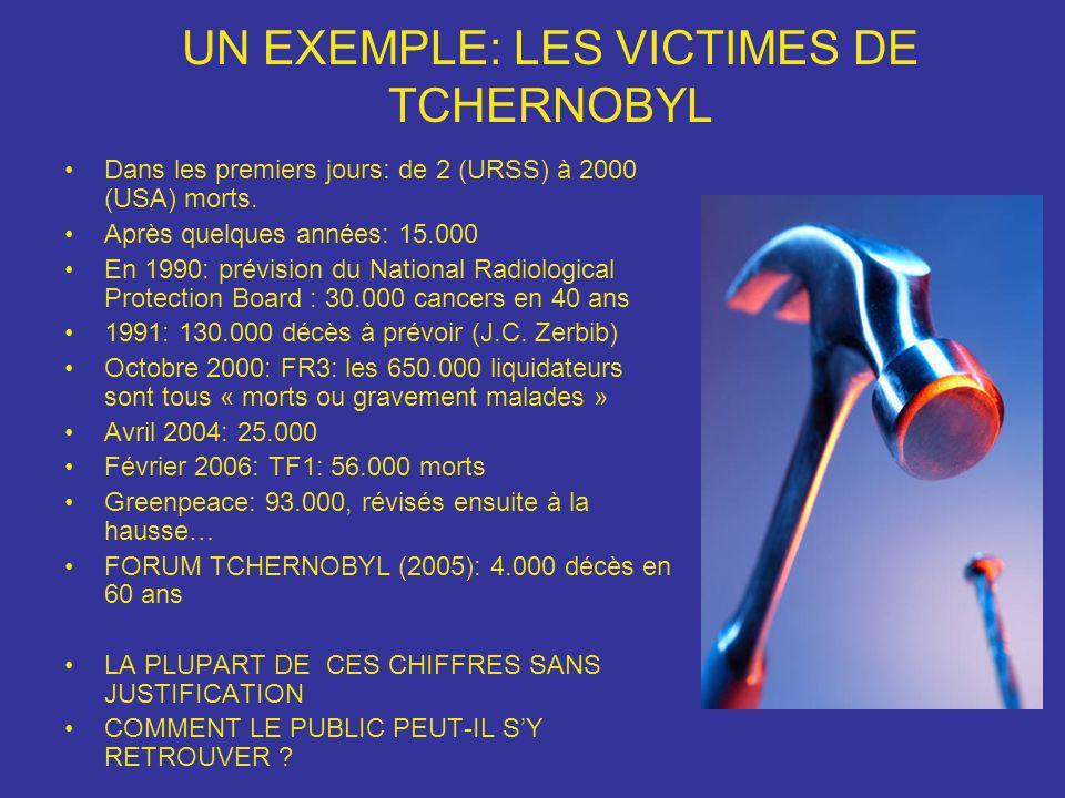 UN EXEMPLE: LES VICTIMES DE TCHERNOBYL Dans les premiers jours: de 2 (URSS) à 2000 (USA) morts. Après quelques années: 15.000 En 1990: prévision du Na