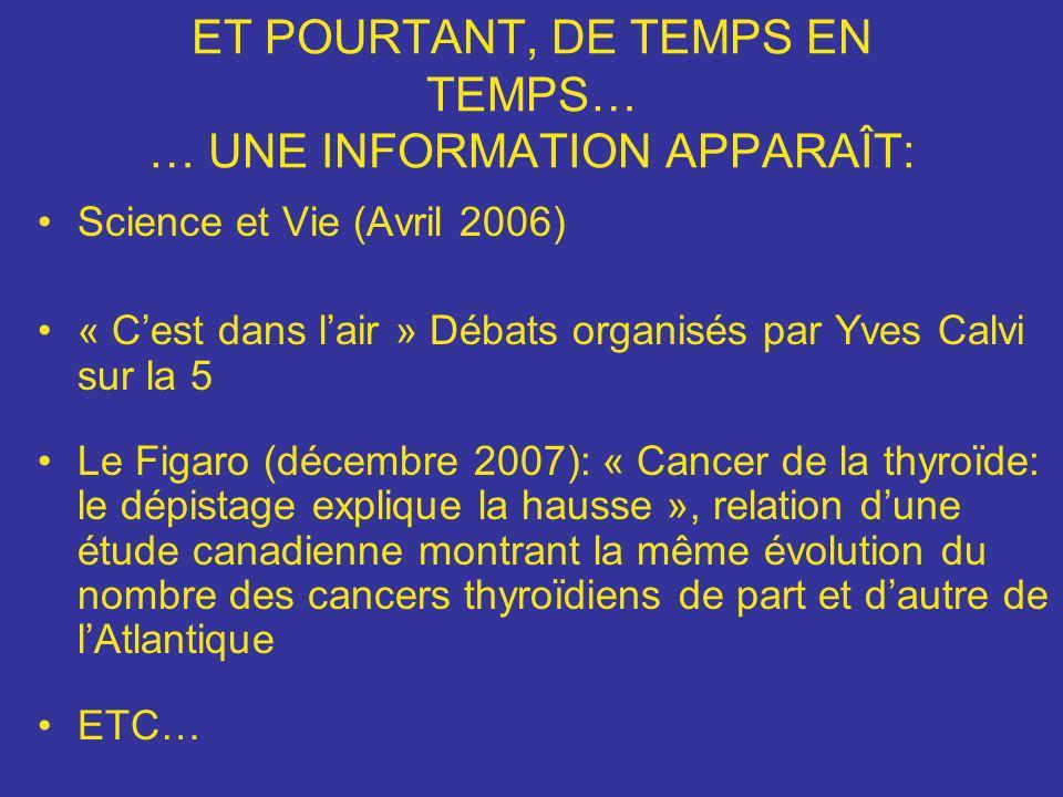 ET POURTANT, DE TEMPS EN TEMPS… … UNE INFORMATION APPARAÎT: Science et Vie (Avril 2006) « Cest dans lair » Débats organisés par Yves Calvi sur la 5 Le