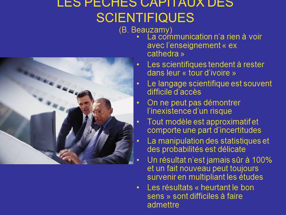 LES PÉCHÉS CAPITAUX DES SCIENTIFIQUES (B. Beauzamy) La communication na rien à voir avec lenseignement « ex cathedra » Les scientifiques tendent à res