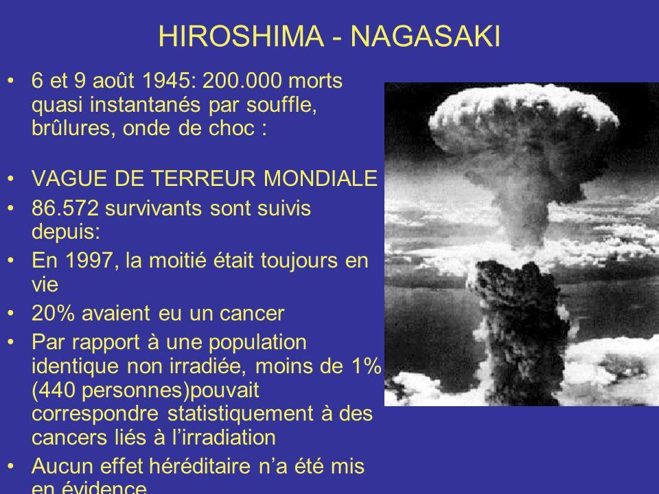 HIROSHIMA - NAGASAKI 6 et 9 août 1945: 200.000 morts quasi instantanés par souffle, brûlures, onde de choc : VAGUE DE TERREUR MONDIALE 86.572 survivan