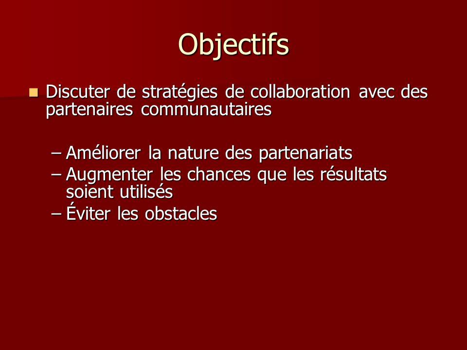 Objectifs Discuter de stratégies de collaboration avec des partenaires communautaires Discuter de stratégies de collaboration avec des partenaires communautaires –Améliorer la nature des partenariats –Augmenter les chances que les résultats soient utilisés –Éviter les obstacles