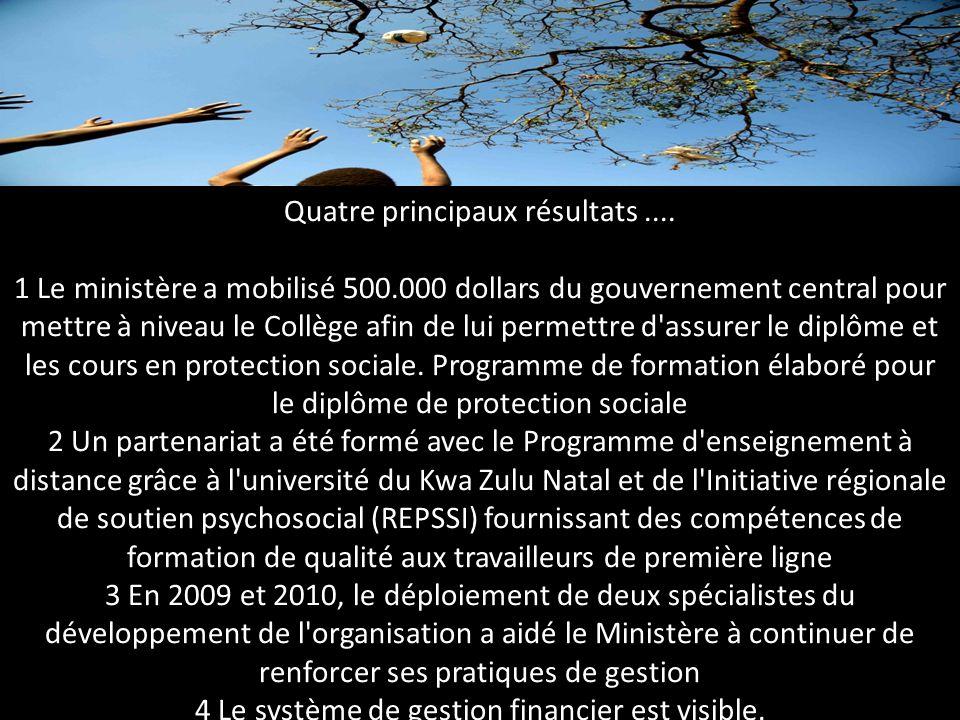 Quatre principaux résultats.... 1 Le ministère a mobilisé 500.000 dollars du gouvernement central pour mettre à niveau le Collège afin de lui permettr
