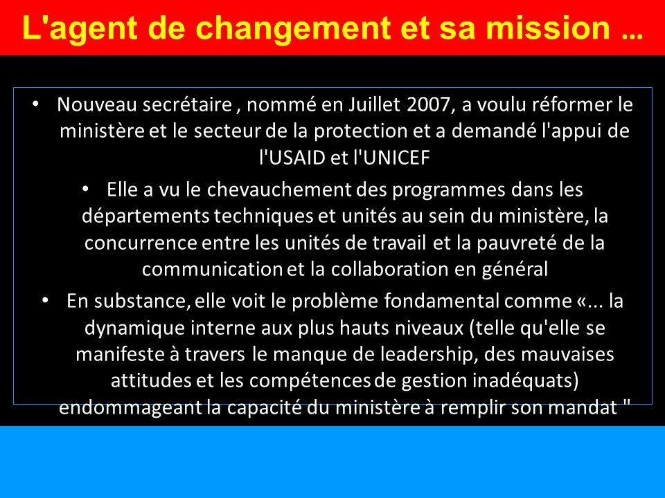 UNICEF Malawi CPD 2008-2011 February 15, 2007 Nouveau secrétaire, nommé en Juillet 2007, a voulu réformer le ministère et le secteur de la protection