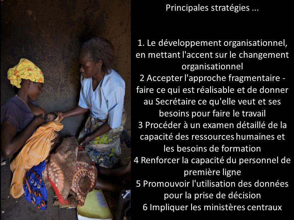 Principales stratégies... 1. Le développement organisationnel, en mettant l'accent sur le changement organisationnel 2 Accepter l'approche fragmentair