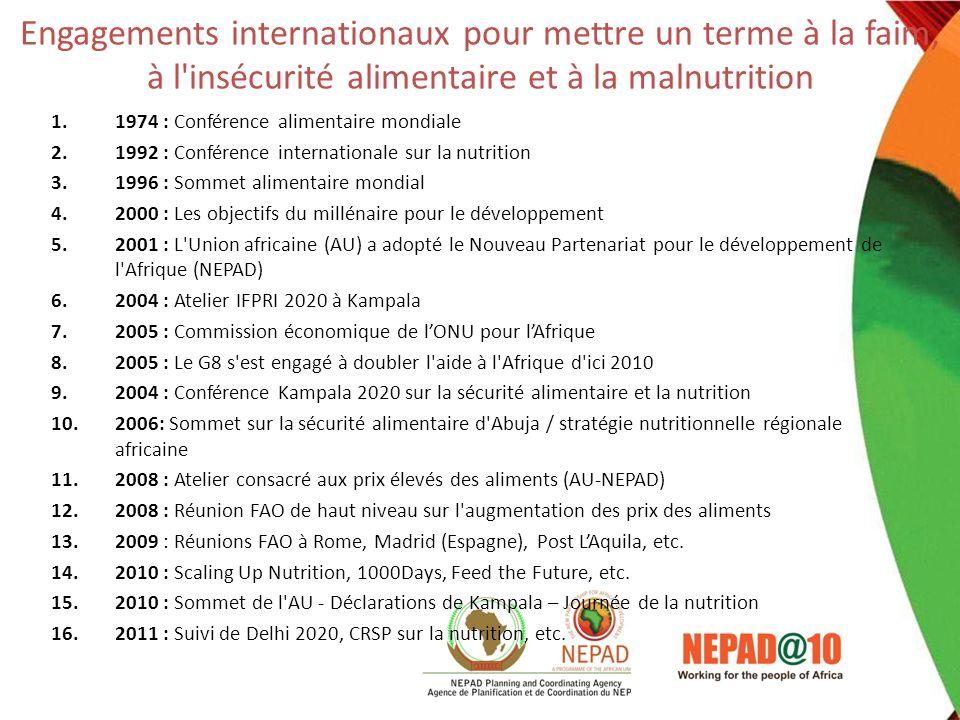 Engagements internationaux pour mettre un terme à la faim, à l'insécurité alimentaire et à la malnutrition 1.1974 : Conférence alimentaire mondiale 2.