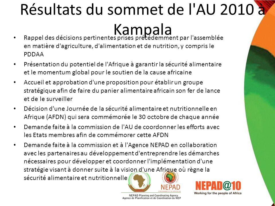 Résultats du sommet de l'AU 2010 à Kampala Rappel des décisions pertinentes prises précédemment par l'assemblée en matière d'agriculture, d'alimentati