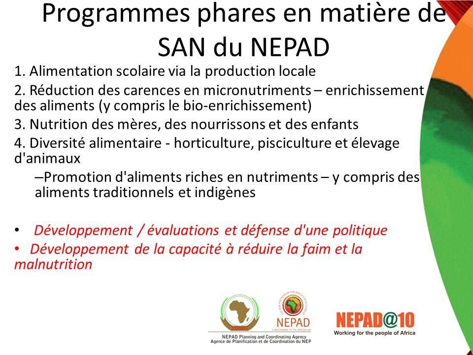 Programmes phares en matière de SAN du NEPAD 1. Alimentation scolaire via la production locale 2. Réduction des carences en micronutriments – enrichis