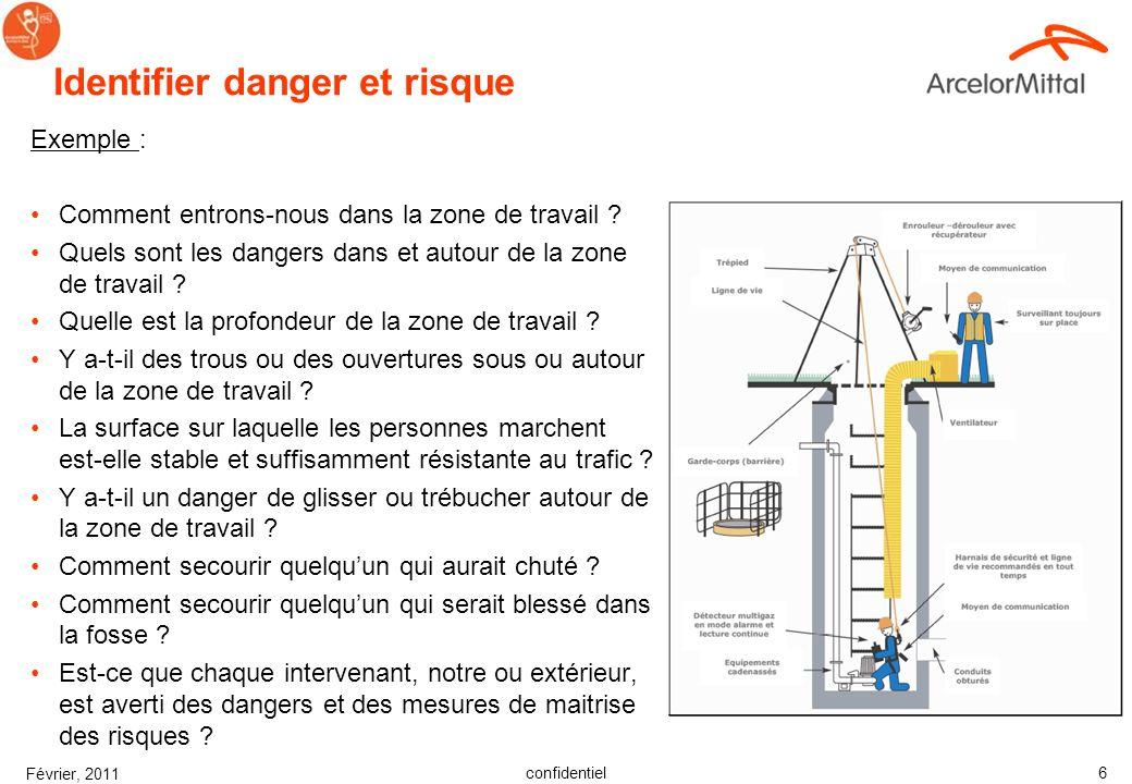 confidentiel Février, 2011 6 Identifier danger et risque Exemple : Comment entrons-nous dans la zone de travail .