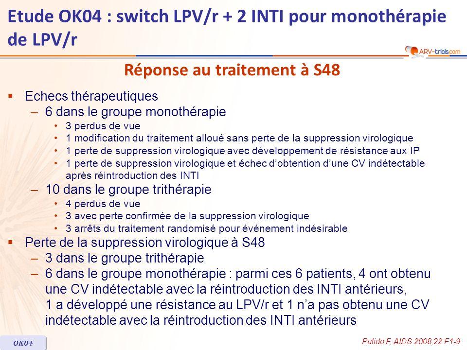 Echecs thérapeutiques –6 dans le groupe monothérapie 3 perdus de vue 1 modification du traitement alloué sans perte de la suppression virologique 1 pe
