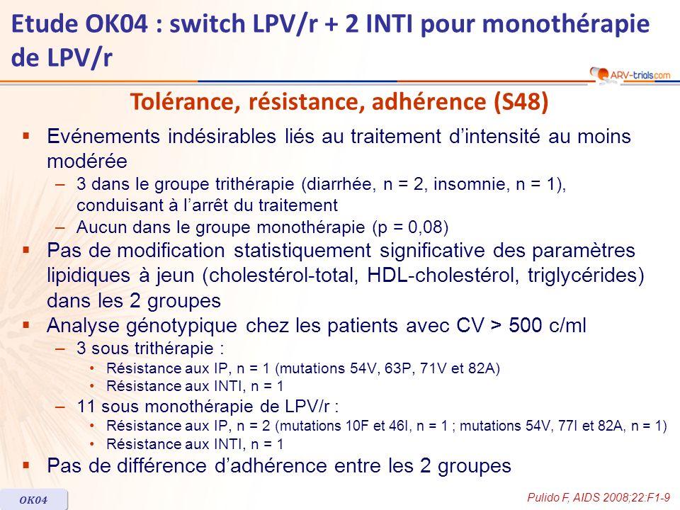Evénements indésirables liés au traitement dintensité au moins modérée –3 dans le groupe trithérapie (diarrhée, n = 2, insomnie, n = 1), conduisant à