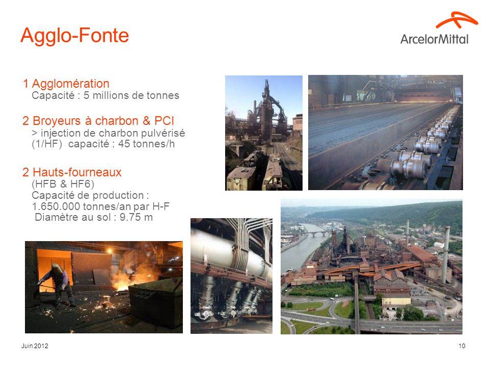 Juin 201210 1 Agglomération Capacité : 5 millions de tonnes 2 Broyeurs à charbon & PCI > injection de charbon pulvérisé (1/HF) capacité : 45 tonnes/h