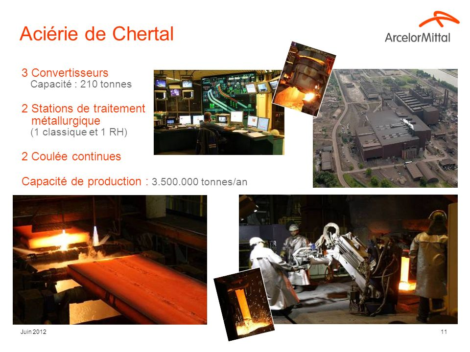 Juin 201211 Aciérie de Chertal 3 Convertisseurs Capacité : 210 tonnes 2 Stations de traitement métallurgique (1 classique et 1 RH) 2 Coulée continues Capacité de production : 3.500.000 tonnes/an