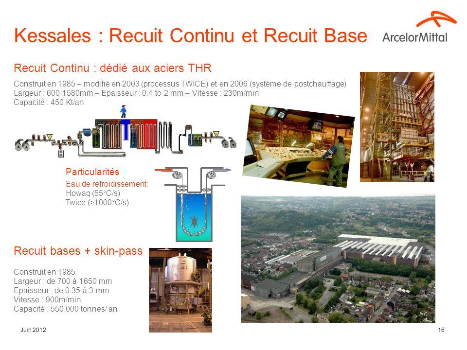 Juin 201216 Recuit Continu : dédié aux aciers THR Construit en 1985 – modifié en 2003 (processus TWICE) et en 2006 (système de postchauffage) Largeur