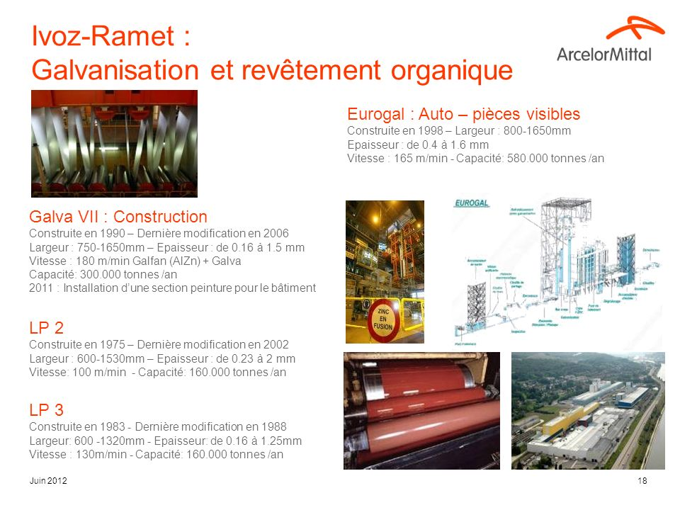 Juin 201218 Ivoz-Ramet : Galvanisation et revêtement organique Galva VII : Construction Construite en 1990 – Dernière modification en 2006 Largeur : 7