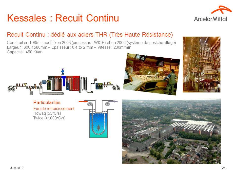 Juin 201224 Recuit Continu : dédié aux aciers THR (Très Haute Résistance) Construit en 1985 – modifié en 2003 (processus TWICE) et en 2006 (système de