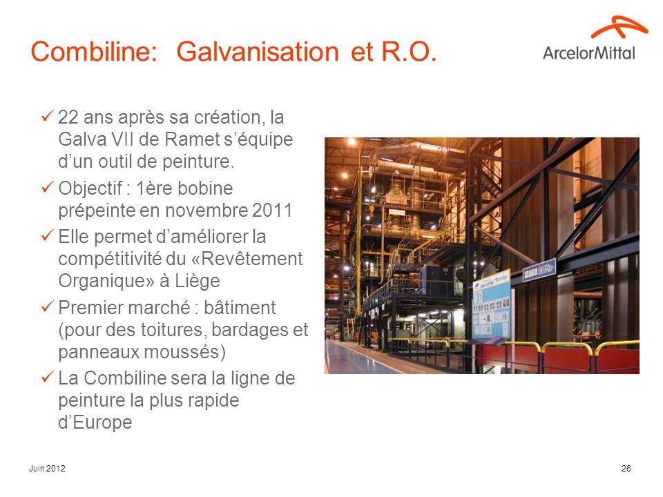 Juin 201226 Combiline: Galvanisation et R.O. 22 ans après sa création, la Galva VII de Ramet séquipe dun outil de peinture. Objectif : 1ère bobine pré