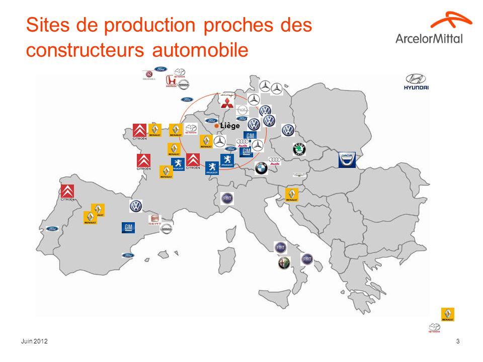 Juin 20123 Sites de production proches des constructeurs automobile