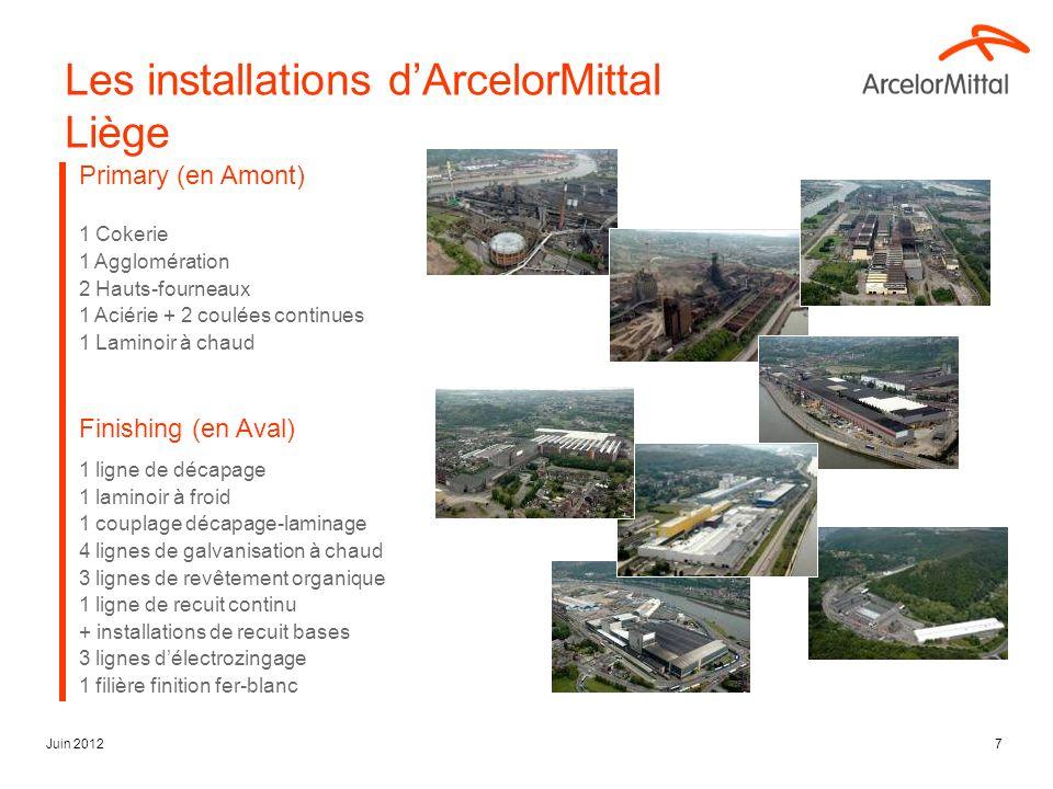 Juin 20127 Les installations dArcelorMittal Liège Primary (en Amont) 1 Cokerie 1 Agglomération 2 Hauts-fourneaux 1 Aciérie + 2 coulées continues 1 Lam