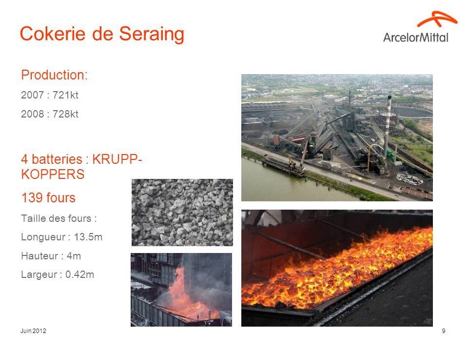 Juin 20129 Production: 2007 : 721kt 2008 : 728kt 4 batteries : KRUPP- KOPPERS 139 fours Taille des fours : Longueur : 13.5m Hauteur : 4m Largeur : 0.42m Cokerie de Seraing