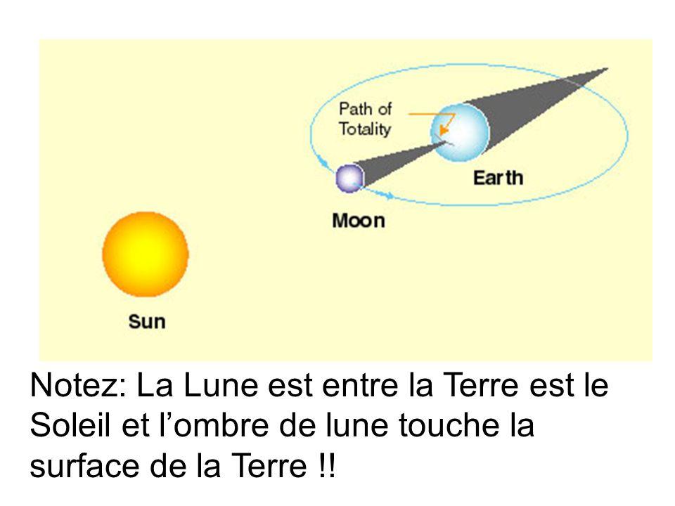 Notez: La Lune est entre la Terre est le Soleil et lombre de lune touche la surface de la Terre !!