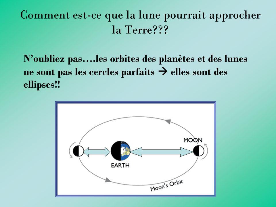 Comment est-ce que la lune pourrait approcher la Terre??? Noubliez pas….les orbites des planètes et des lunes ne sont pas les cercles parfaits elles s
